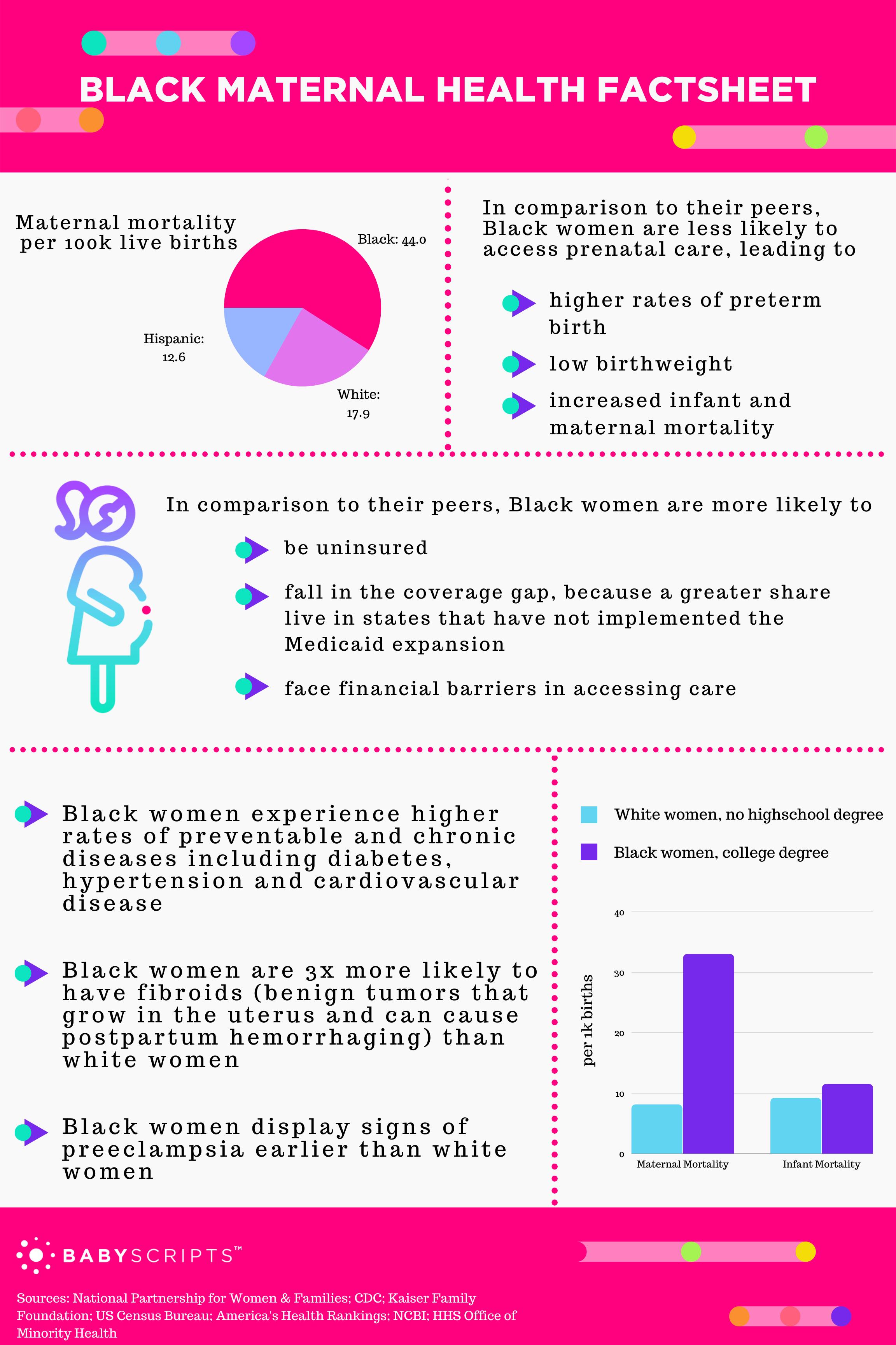 BLACK MATERNAL HEALTH (1)