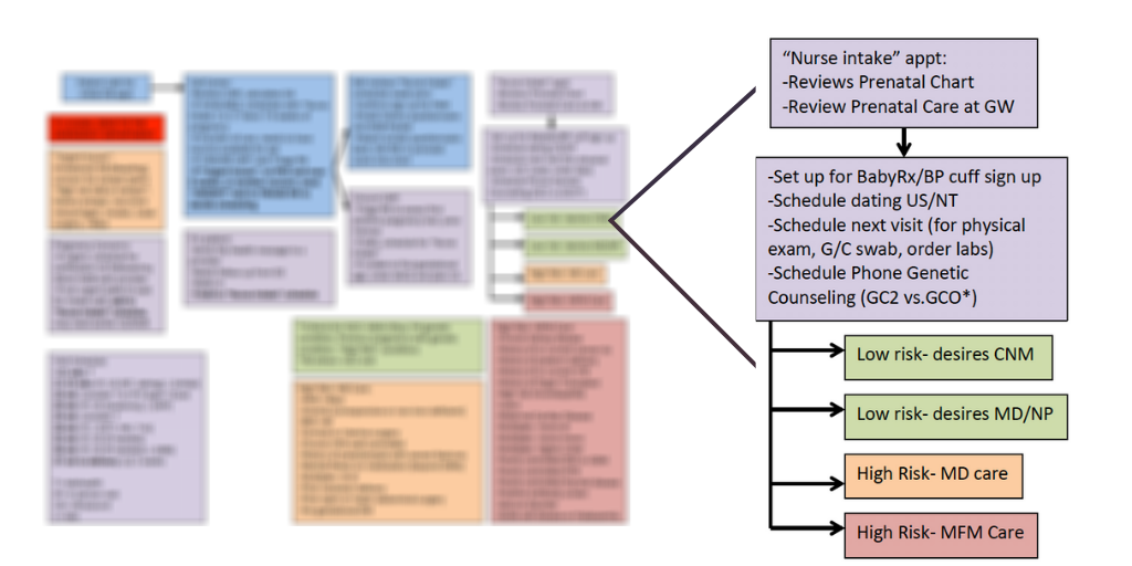 COVID-19 Workflow 2